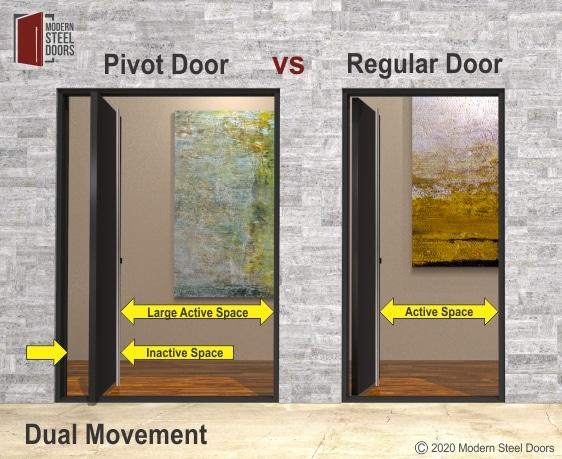 PIVOT DOORS HAVE BETTER MOVEMENT